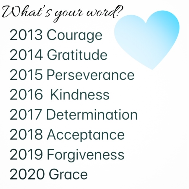 What's Your Word? My 2020 Non-Resolution…